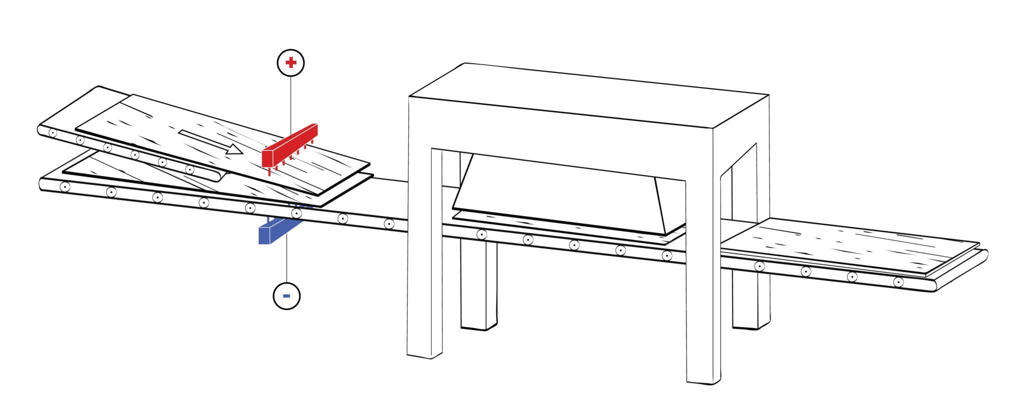 elettromeccanica bonato pressa legno per pannelli