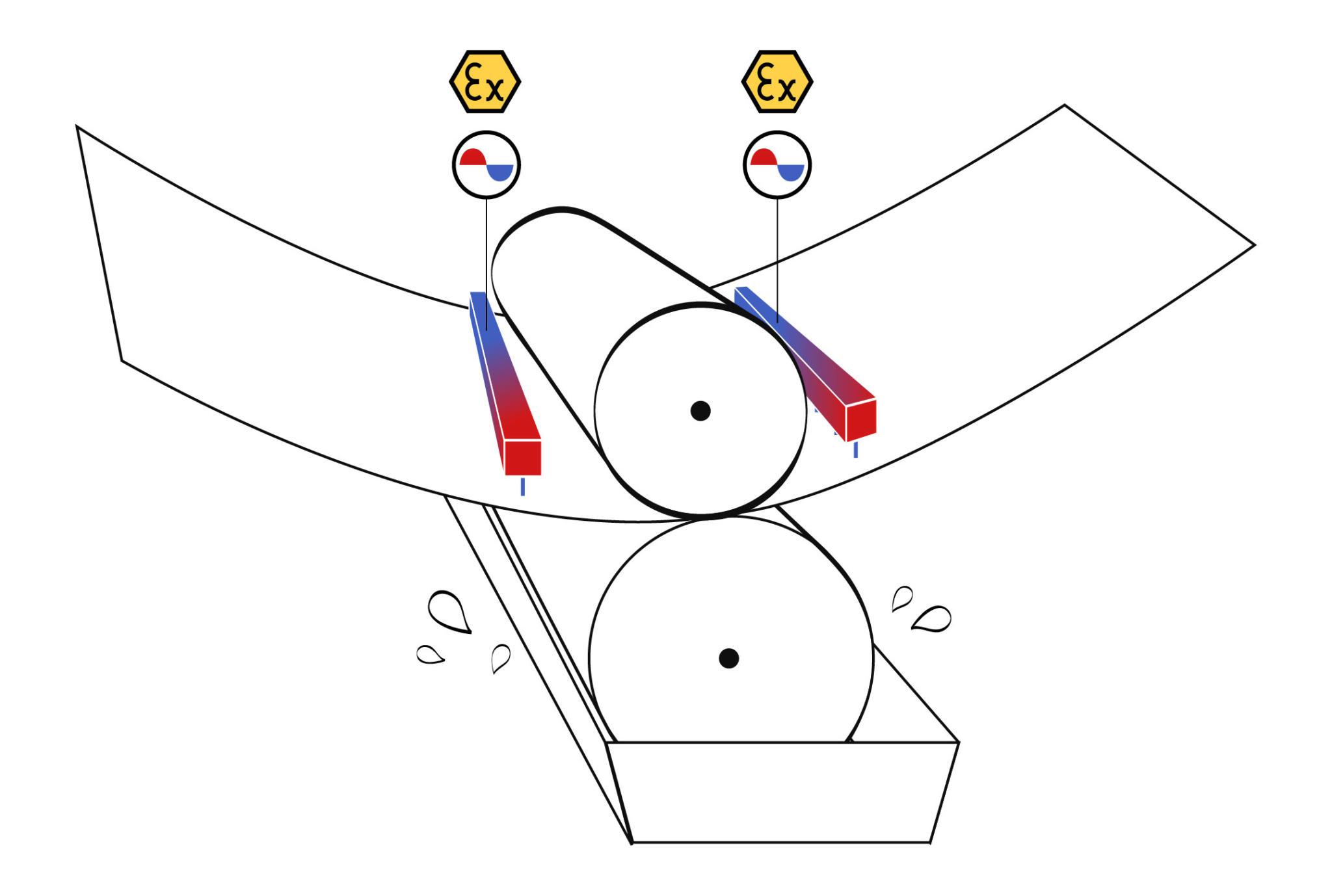 elettromeccanica bonato stampa rotocalco
